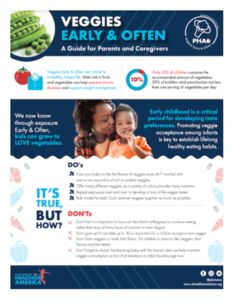An infographic for medical professionals who are committed to helping families and caregivers raise a generation of veggie lovers.